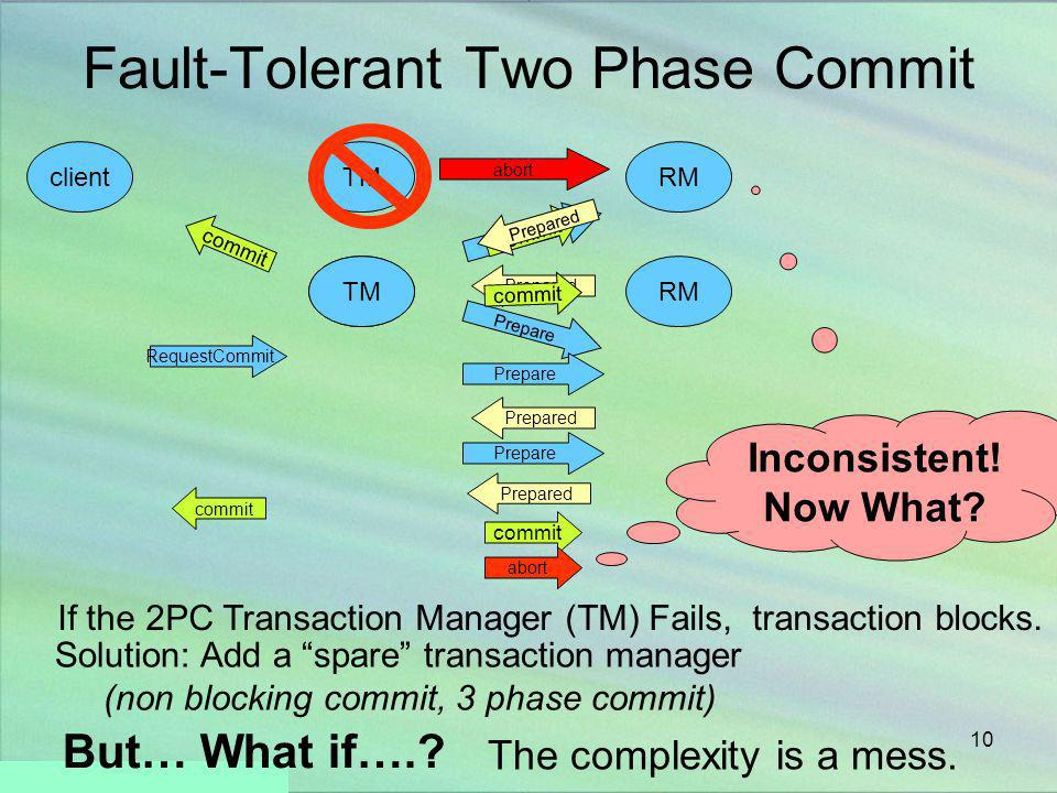 Fault-Tolerant Two Phase Commit