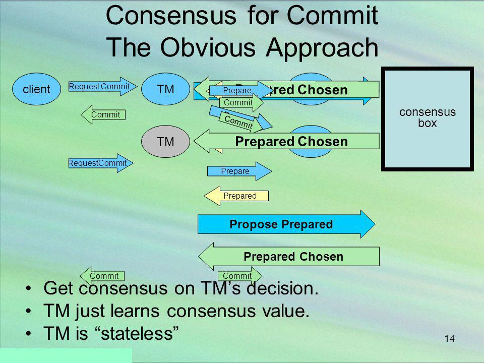 Consensus for Commit The Obvious Approach