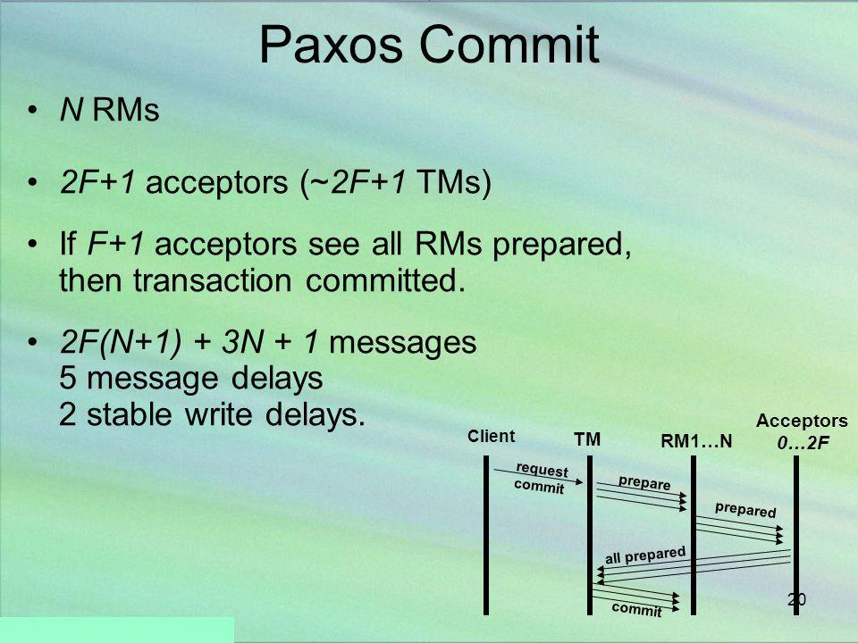 Paxos Commit N RMs 2F+1 acceptors (~2F+1 TMs)