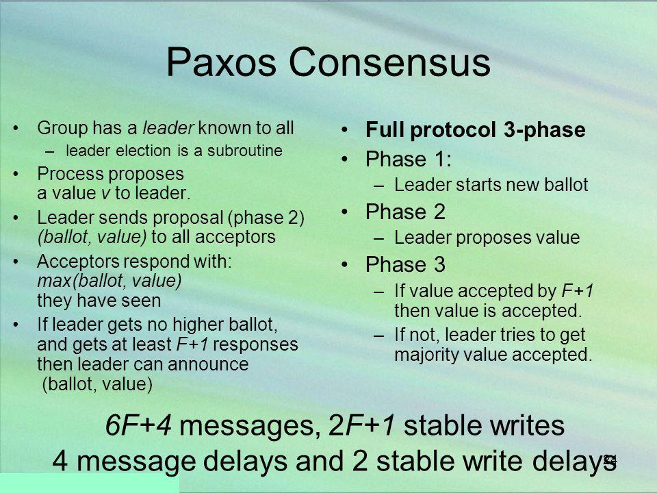 Paxos Consensus 6F+4 messages, 2F+1 stable writes