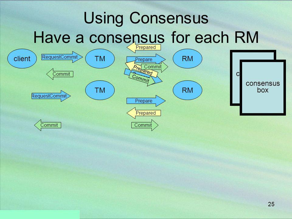 Using Consensus Have a consensus for each RM