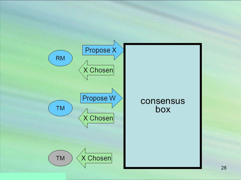 Propose X consensus box RM X Chosen Propose W TM X Chosen X Chosen TM