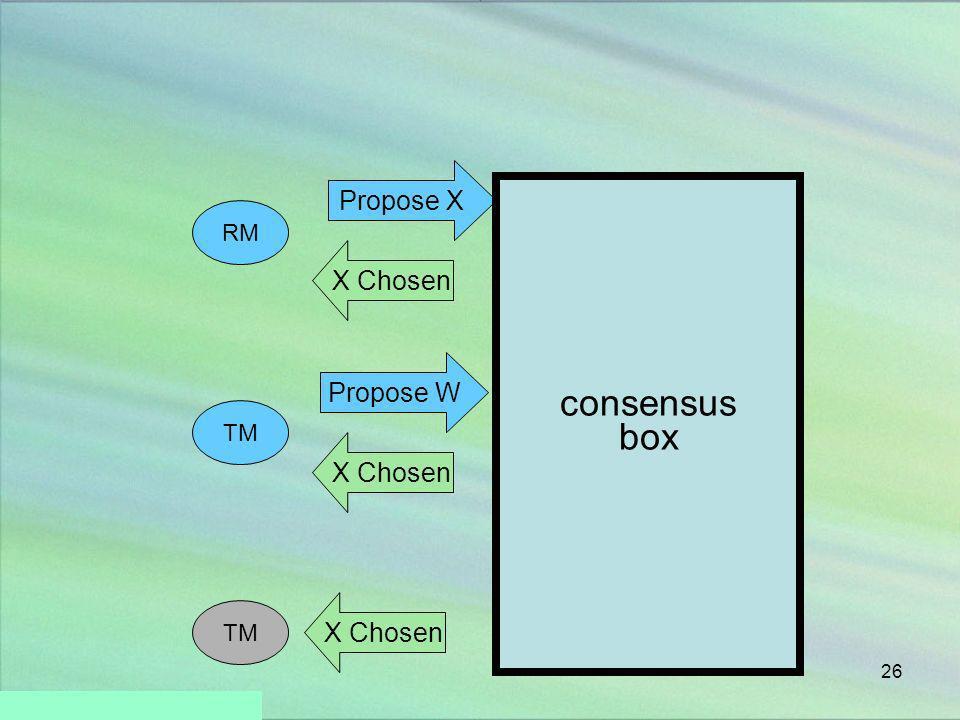 Propose X consensus box RM X Chosen Propose W TM X Chosen X Chosen TM
