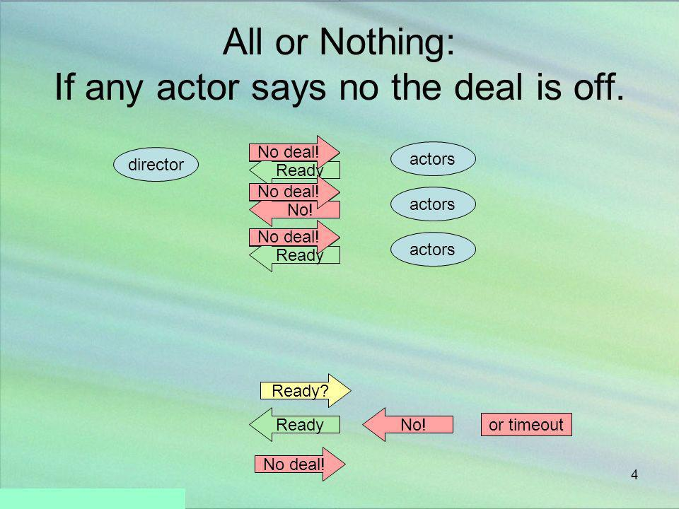 All or Nothing: If any actor says no the deal is off.