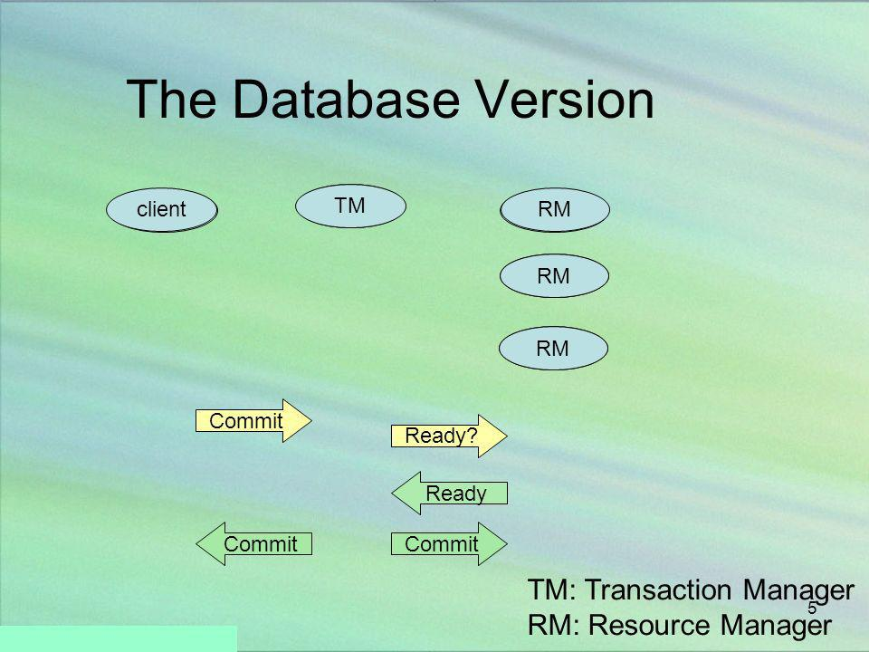 The Database Version TM: Transaction Manager RM: Resource Manager