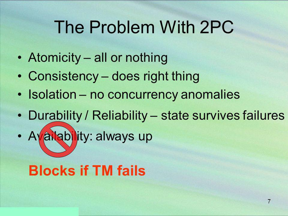 The Problem With 2PC Blocks if TM fails Atomicity – all or nothing