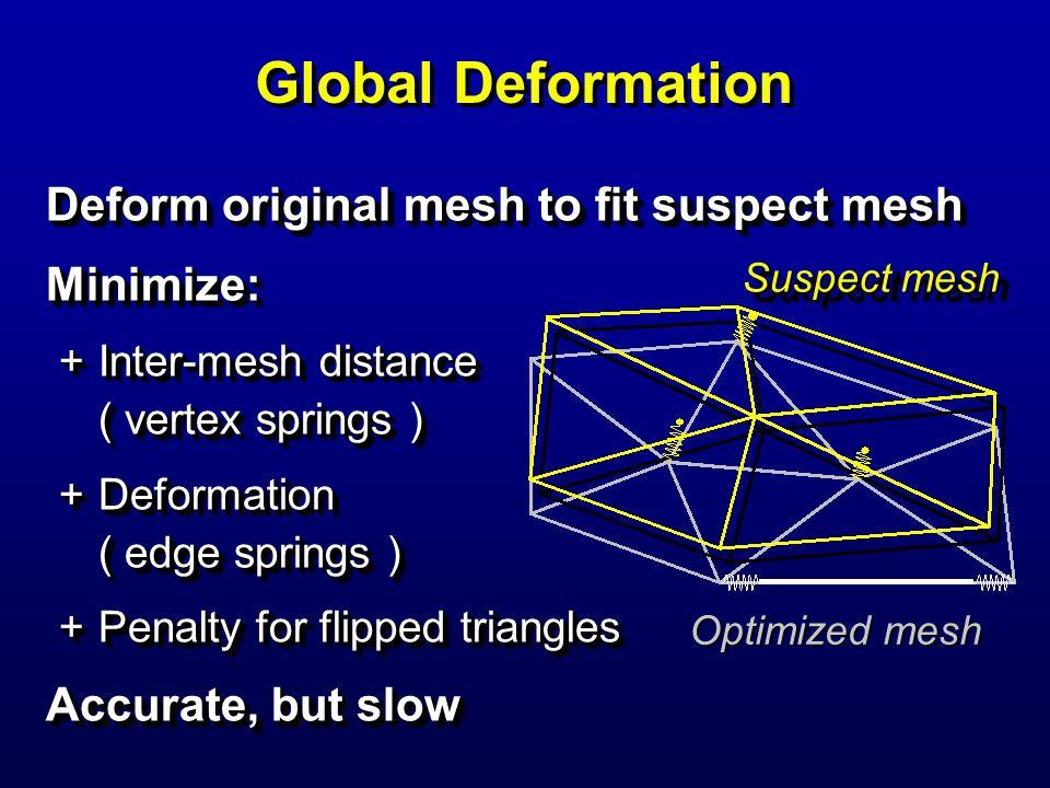 Global Deformation Deform original mesh to fit suspect mesh Minimize: