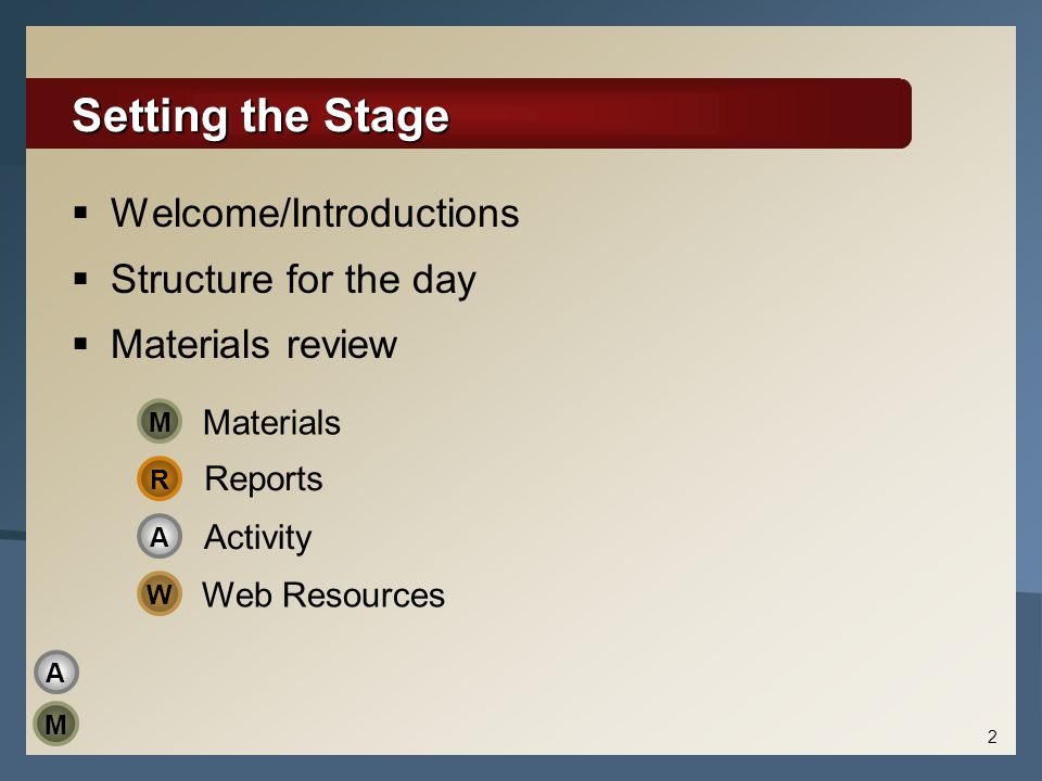 Setting the Stage Welcome/Introductions Structure for the day