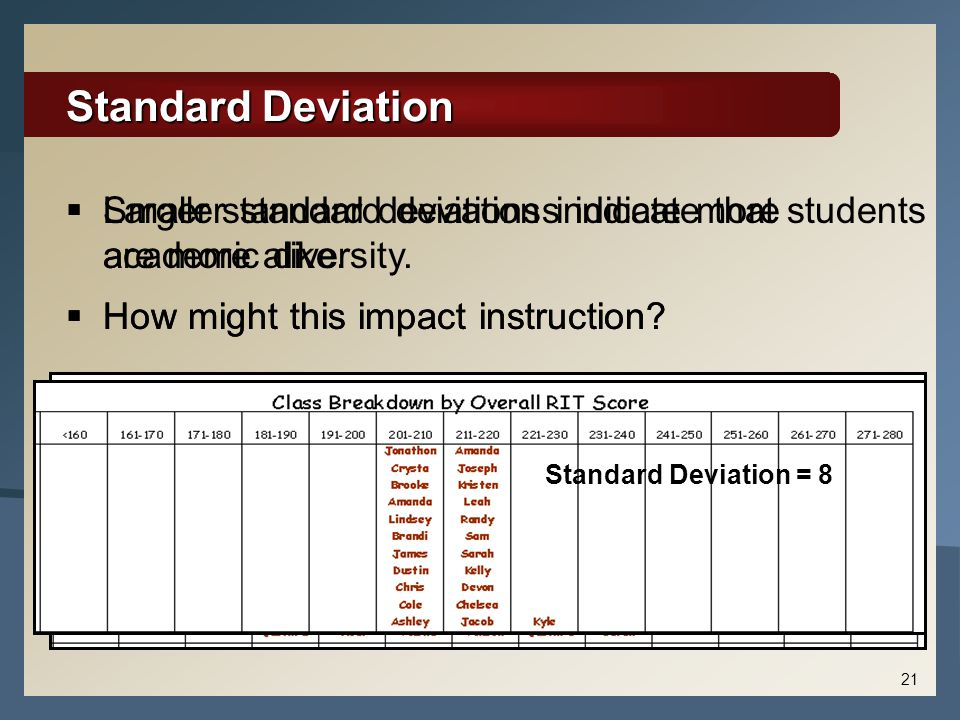 Standard Deviation Smaller standard deviations indicate that students are more alike. How might this impact instruction