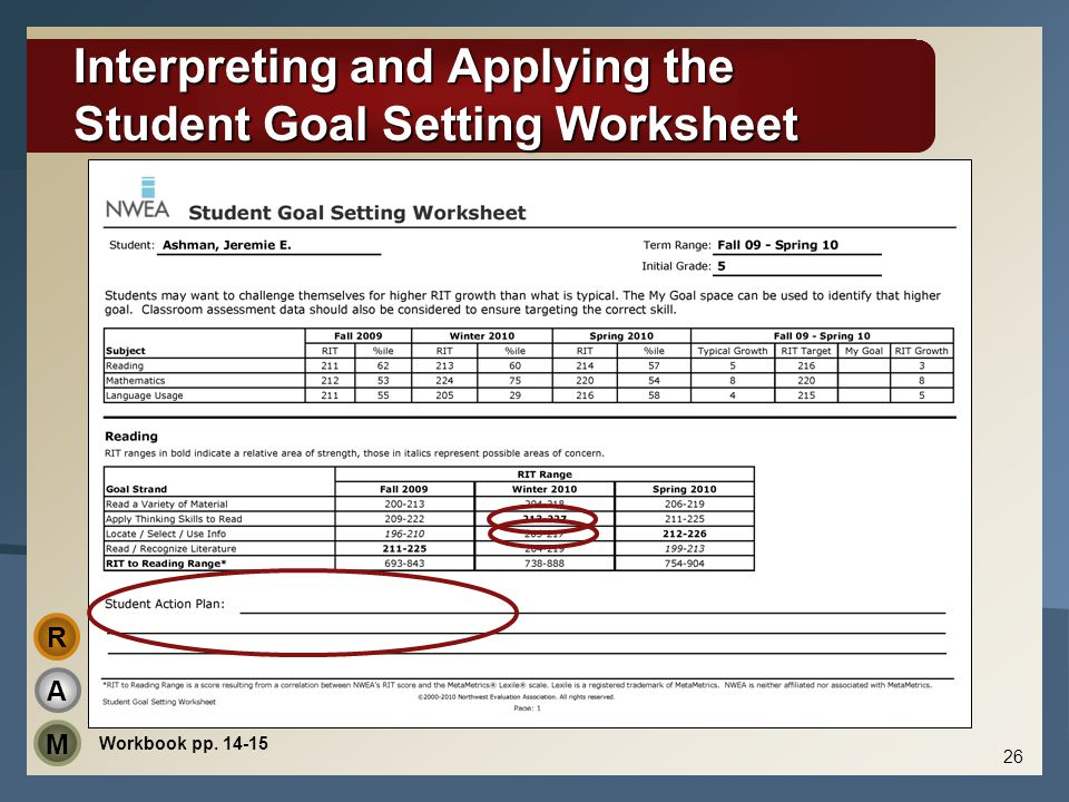 Interpreting and Applying the Student Goal Setting Worksheet