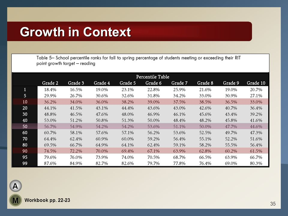 Growth in Context A M Workbook pp
