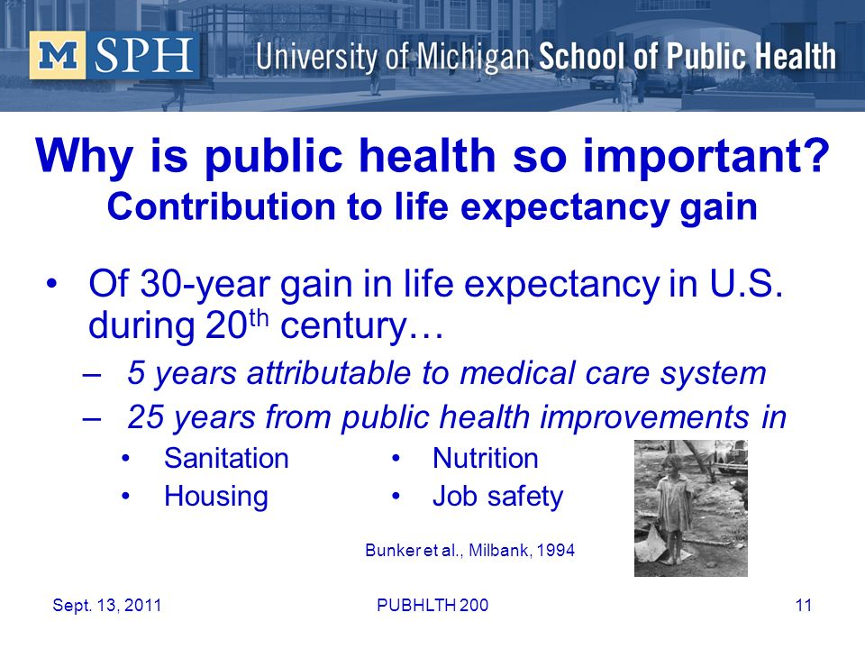 Why is public health so important Contribution to life expectancy gain