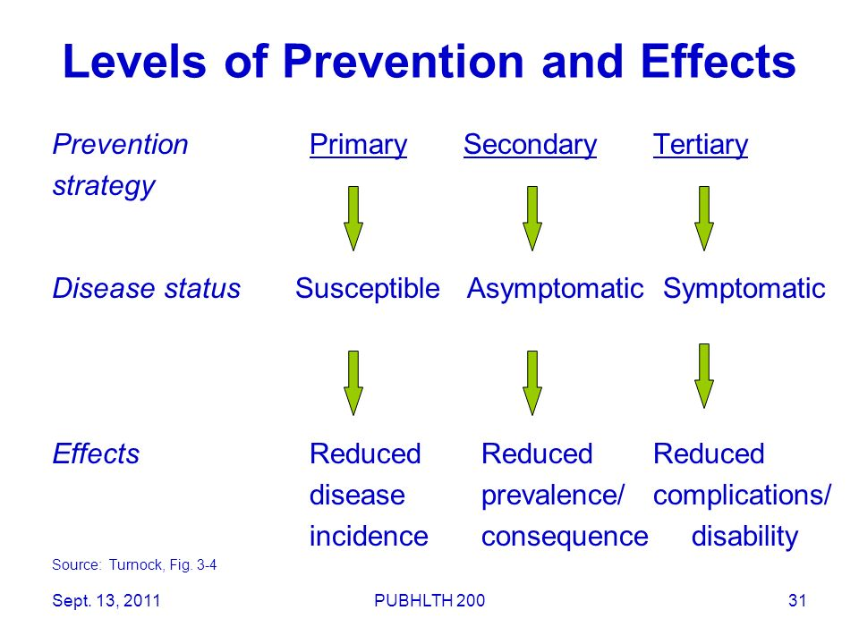 Levels of Prevention and Effects