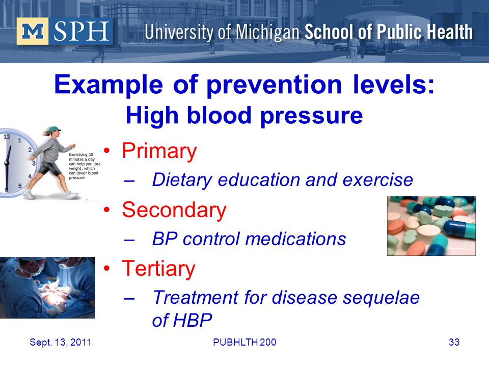 Example of prevention levels: High blood pressure