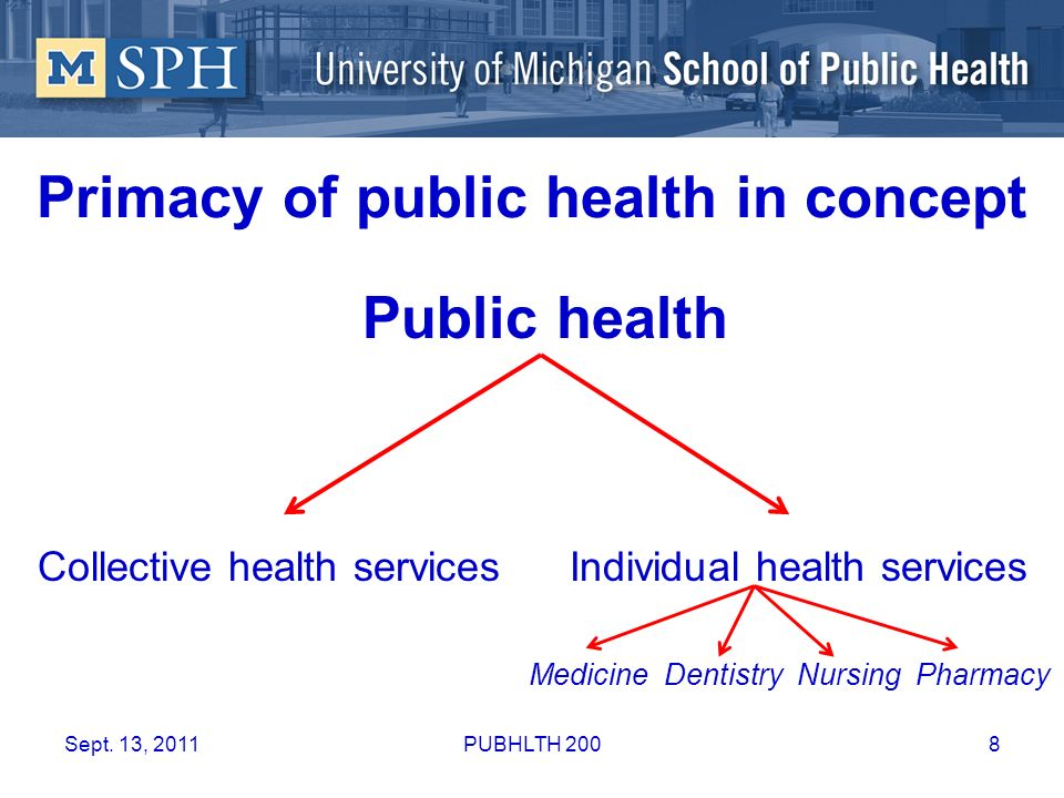 Primacy of public health in concept