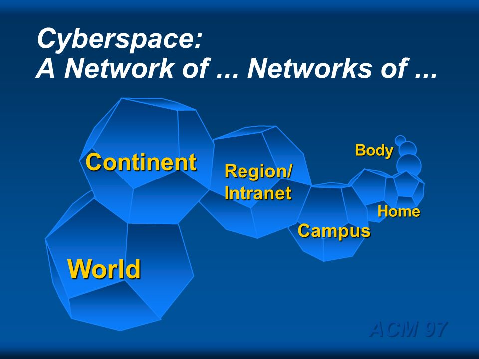 Cyberspace: A Network of ... Networks of ...