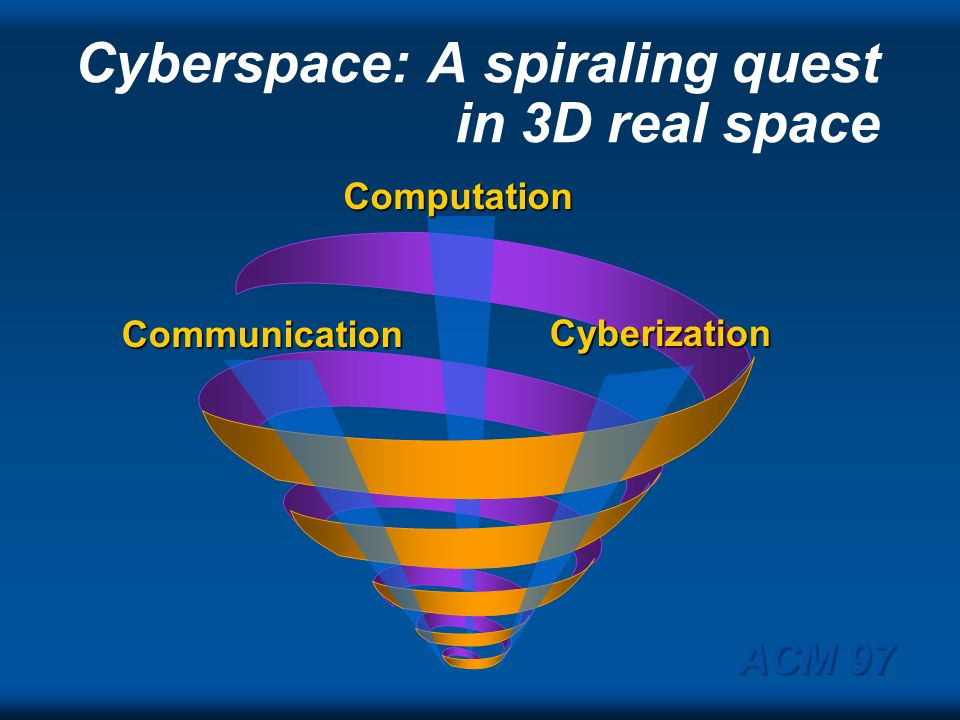 Cyberspace: A spiraling quest in 3D real space