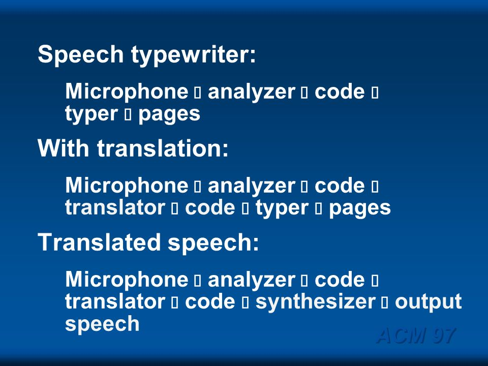 Speech typewriter: With translation: Translated speech:
