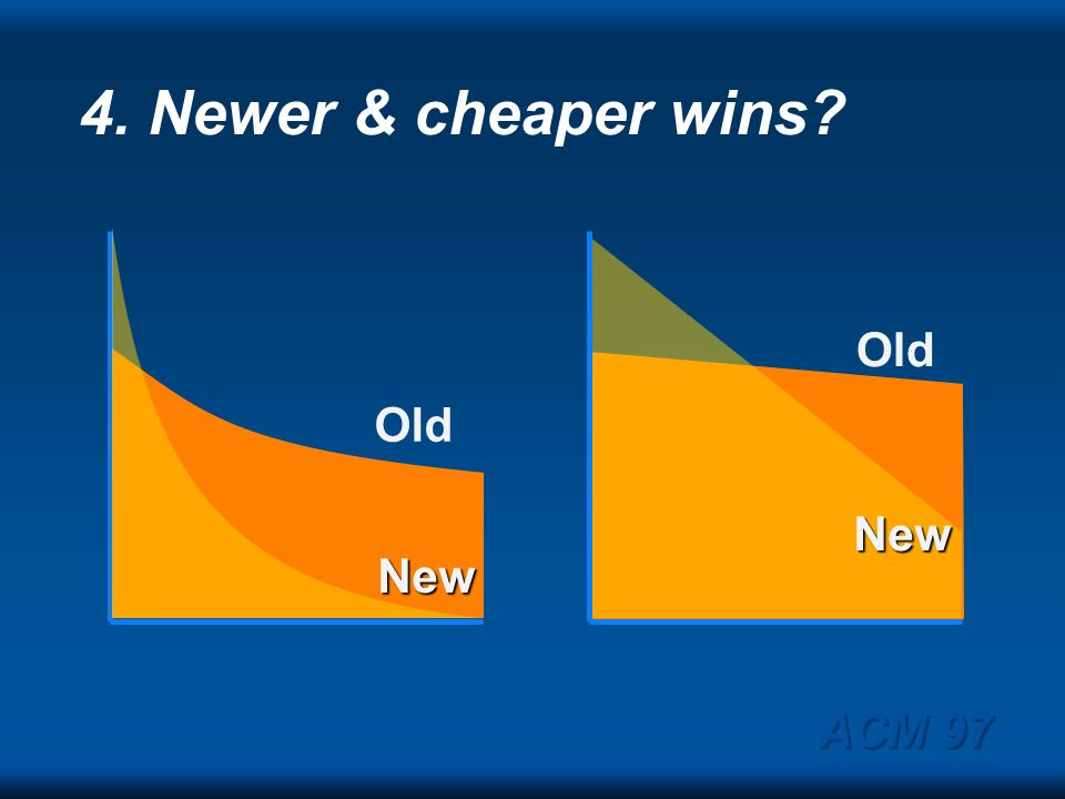 4. Newer & cheaper wins Old New Old New ACM 97