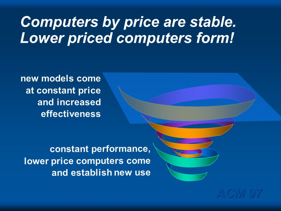 Computers by price are stable. Lower priced computers form!