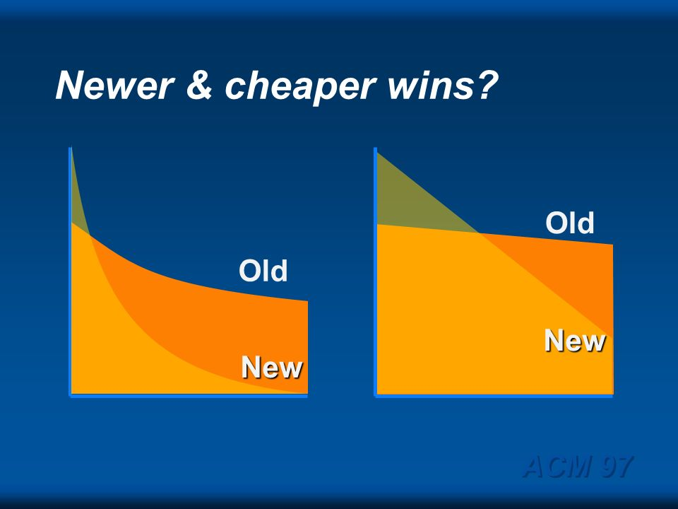 Newer & cheaper wins Old New Old New ACM 97