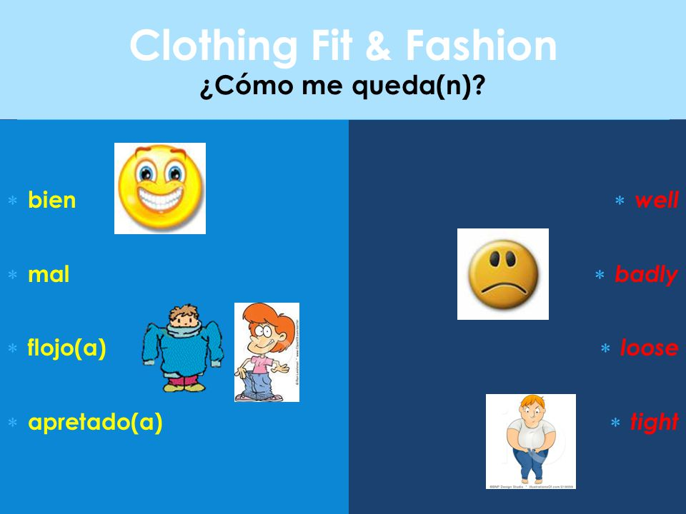 Clothing Fit & Fashion ¿Cómo me queda(n)