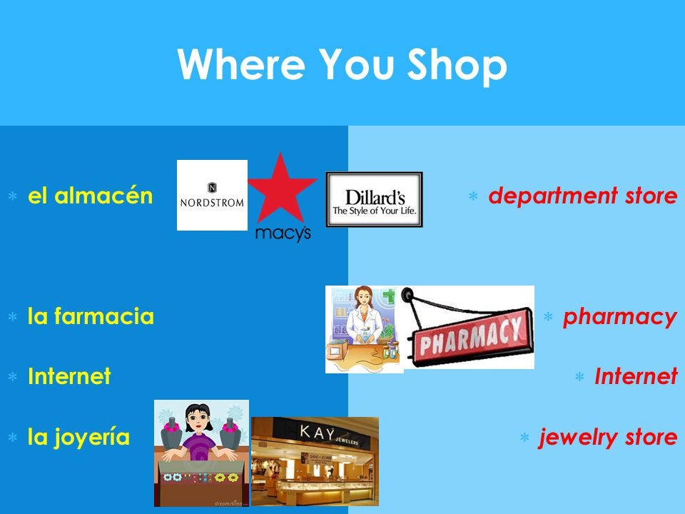 Where You Shop el almacén la farmacia Internet la joyería
