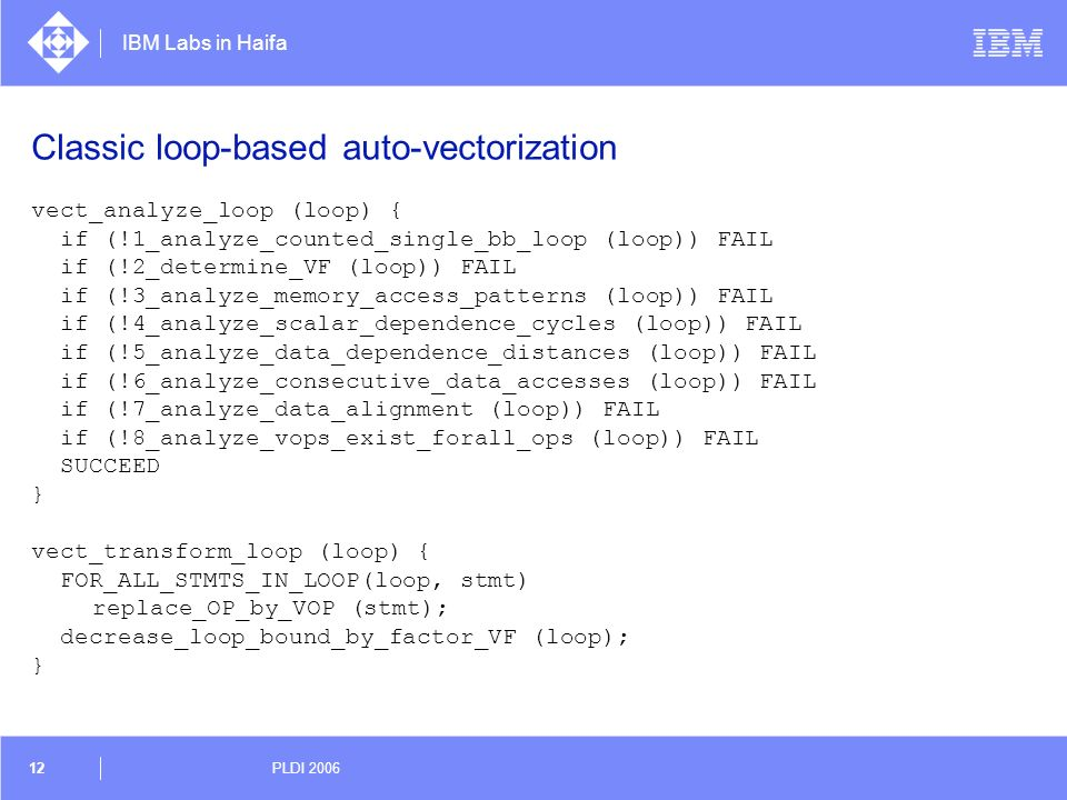 Classic loop-based auto-vectorization
