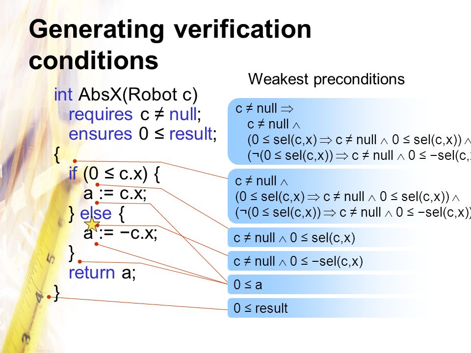Generating verification conditions