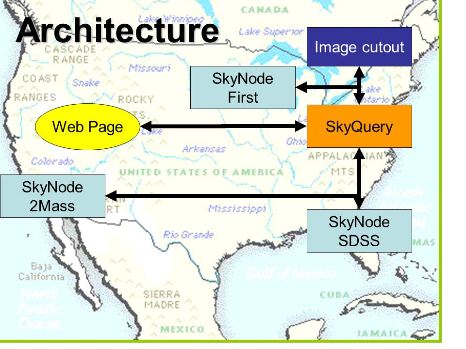 Architecture Image cutout SkyNode First Web Page SkyQuery