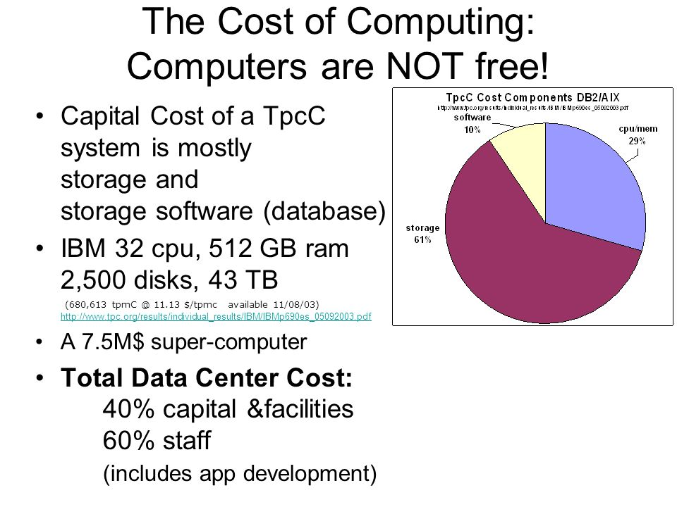 The Cost of Computing: Computers are NOT free!