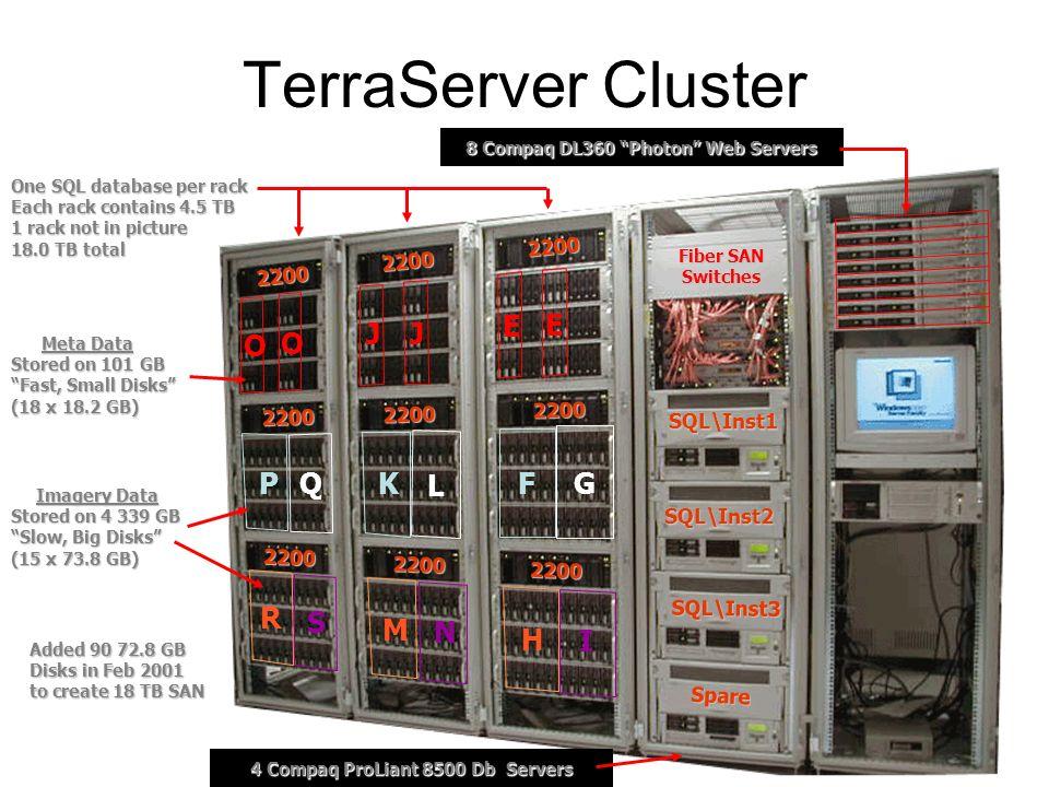 8 Compaq DL360 Photon Web Servers 4 Compaq ProLiant 8500 Db Servers