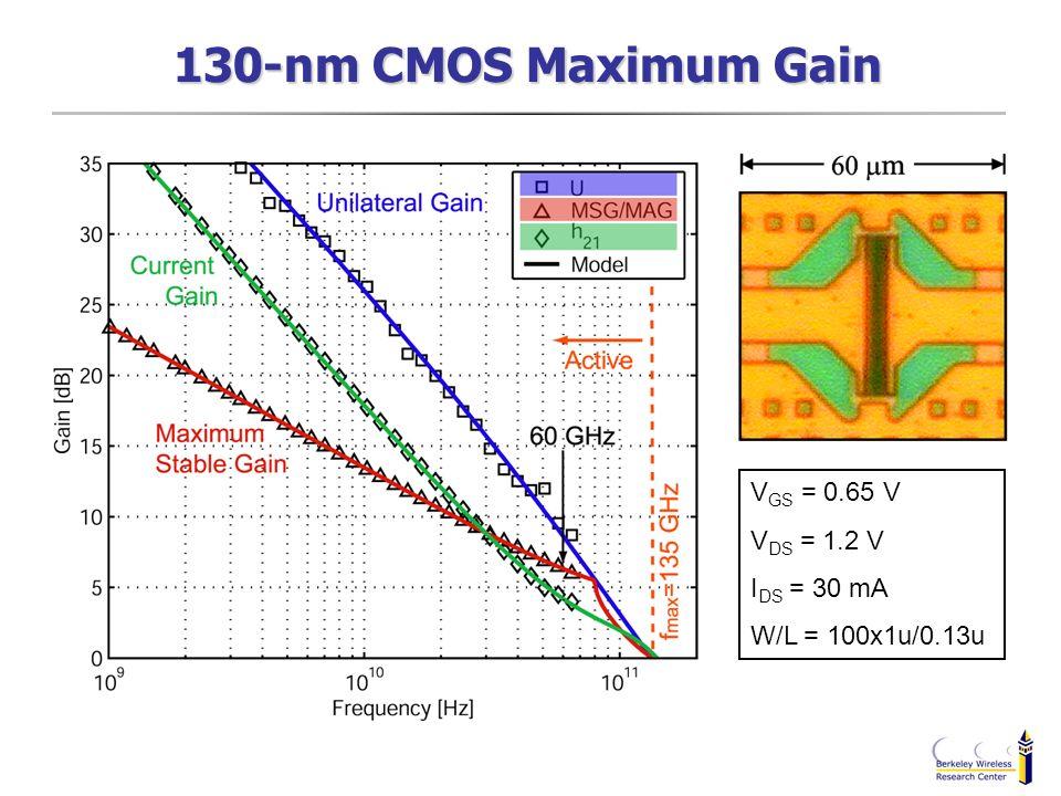 130-nm CMOS Maximum Gain VGS = 0.65 V VDS = 1.2 V IDS = 30 mA