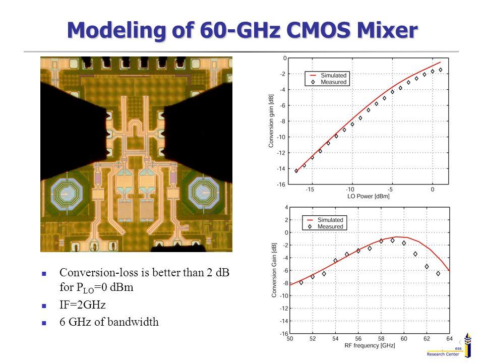 Modeling of 60-GHz CMOS Mixer