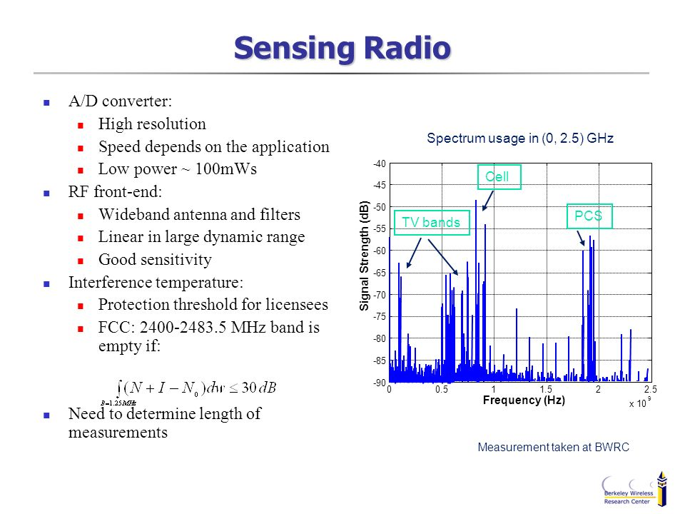 Sensing Radio A/D converter: High resolution