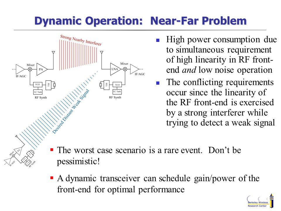 Dynamic Operation: Near-Far Problem