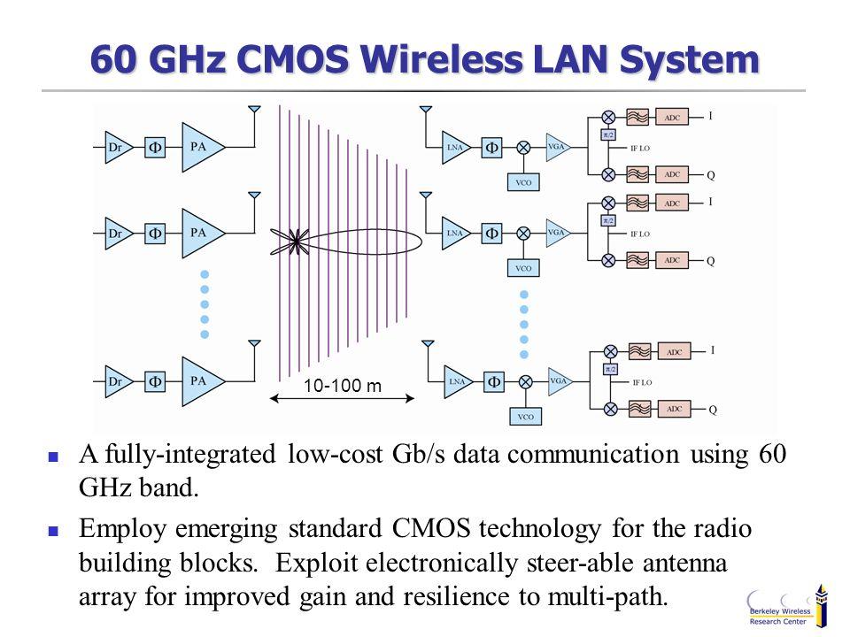 60 GHz CMOS Wireless LAN System