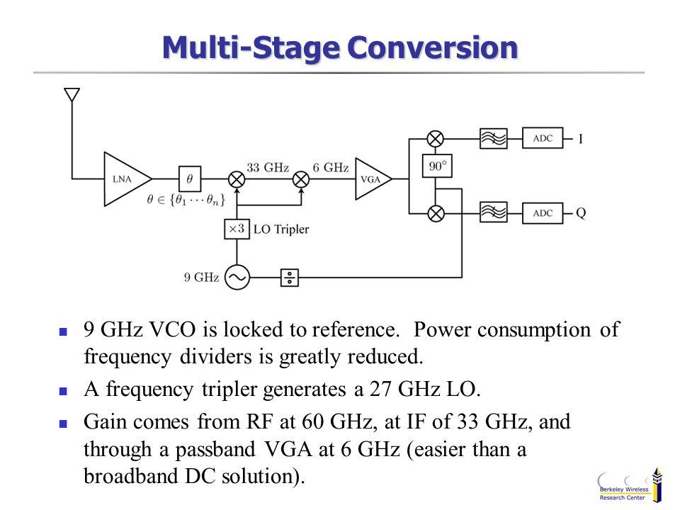 Multi-Stage Conversion