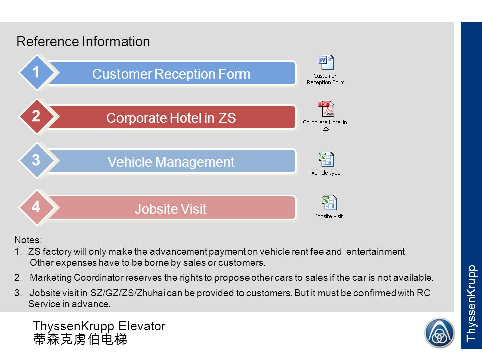 Customer Reception Form