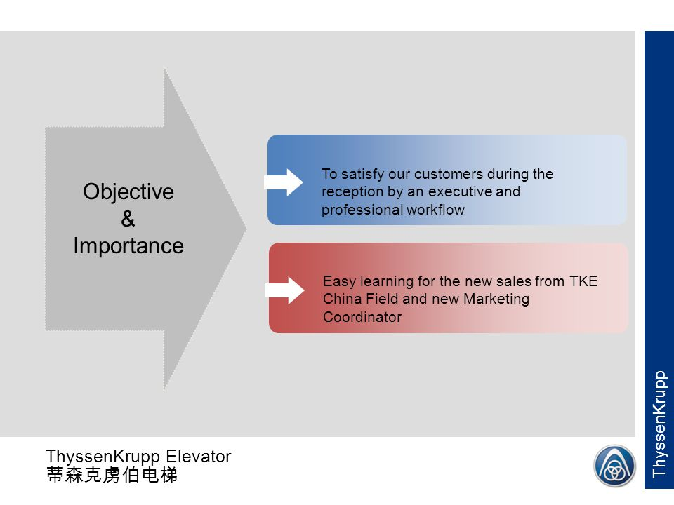 Objective & Importance