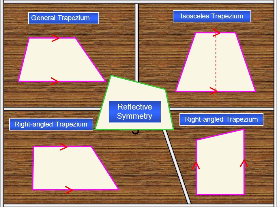 Trapezium 3 Reflective Symmetry Isosceles Trapezium General Trapezium