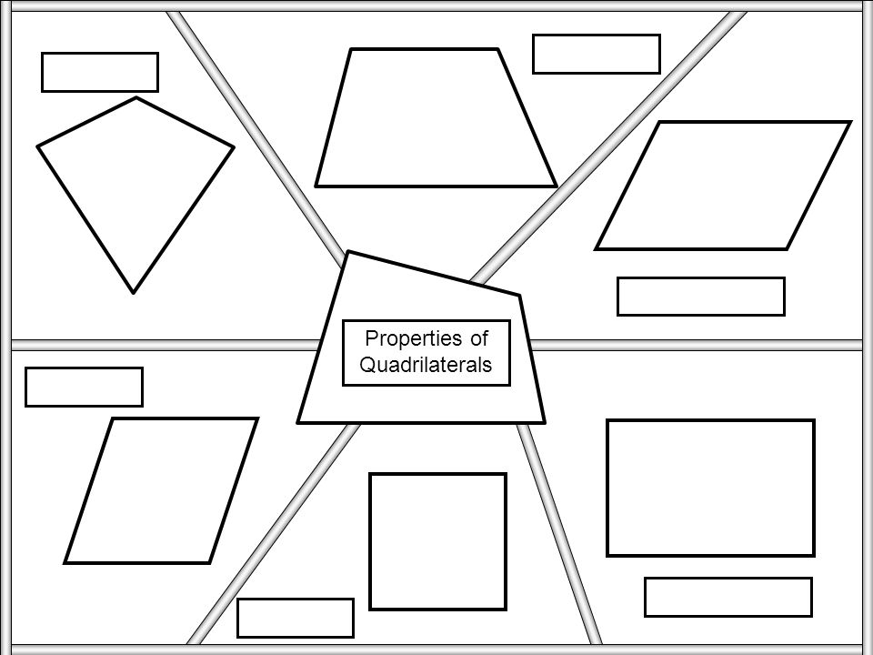 Properties of Quadrilaterals ppt download – Properties of Quadrilaterals Worksheet