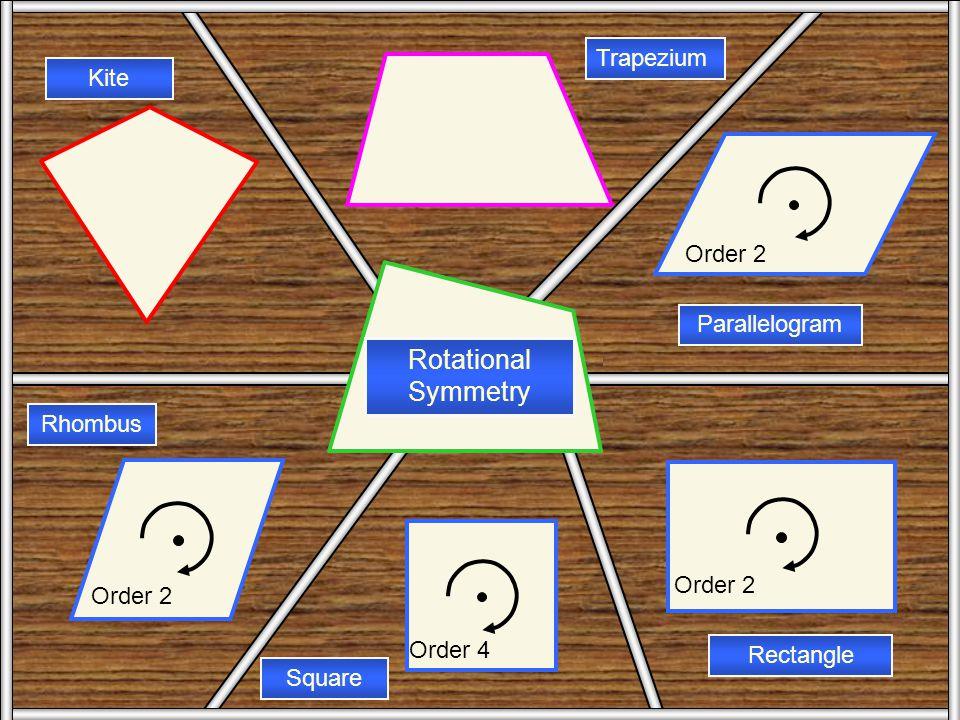 Rot Symm Rotational Symmetry Trapezium Kite Order 2 Parallelogram