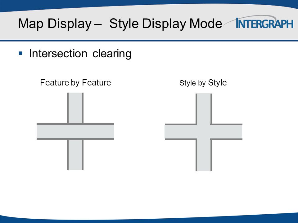 Map Display – Style Display Mode