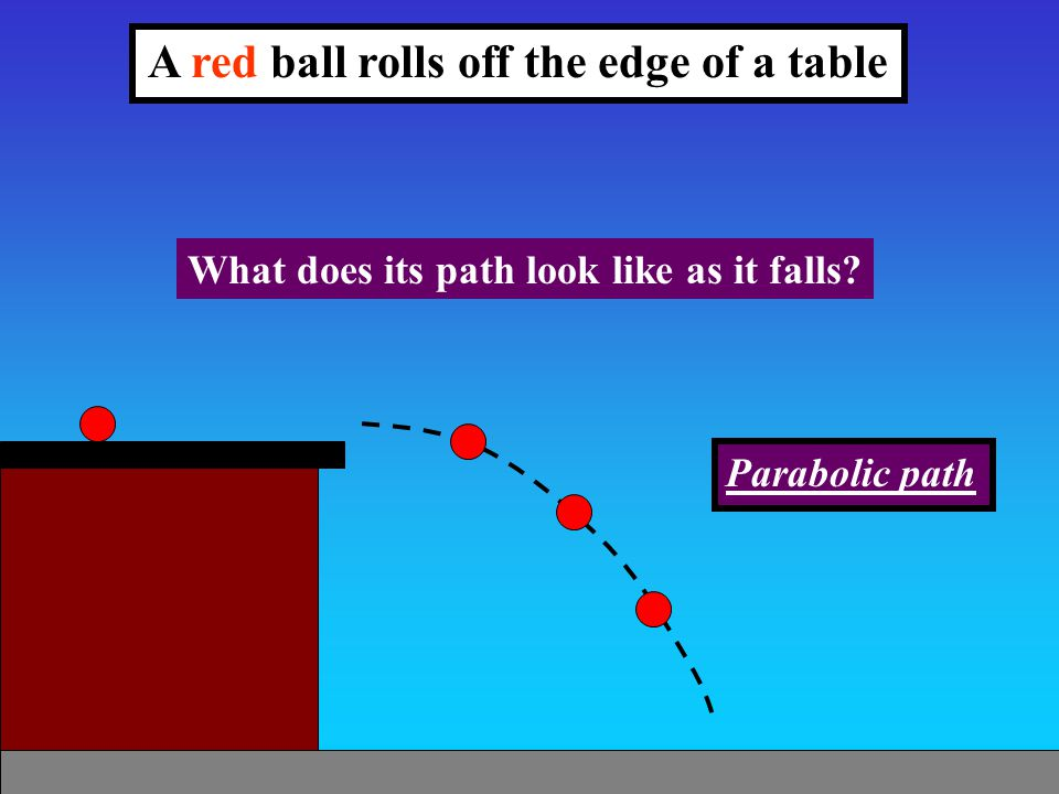 A red ball rolls off the edge of a table