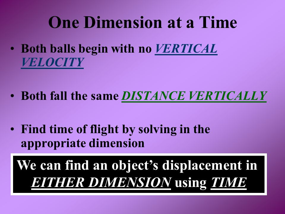 We can find an object's displacement in EITHER DIMENSION using TIME