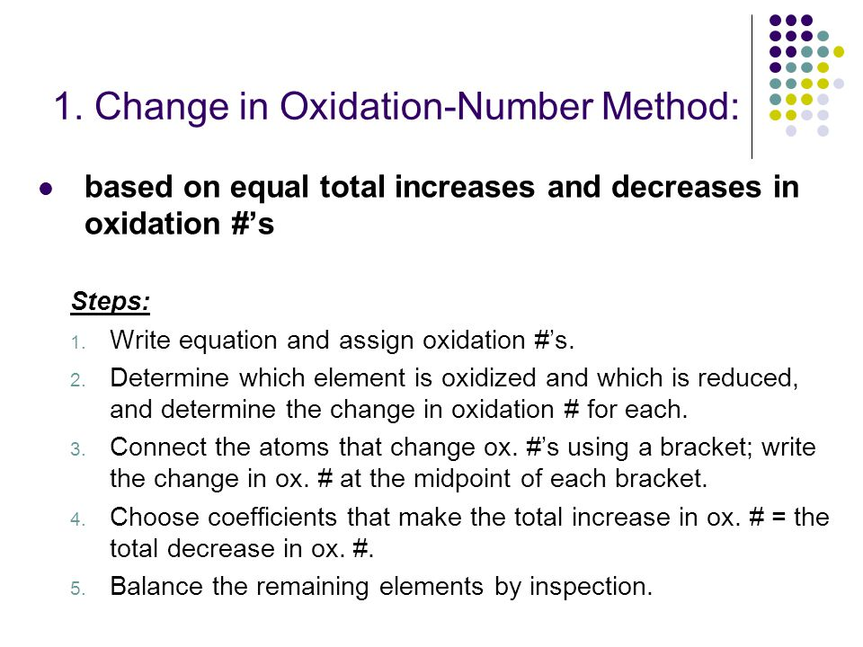 1. Change in Oxidation-Number Method: