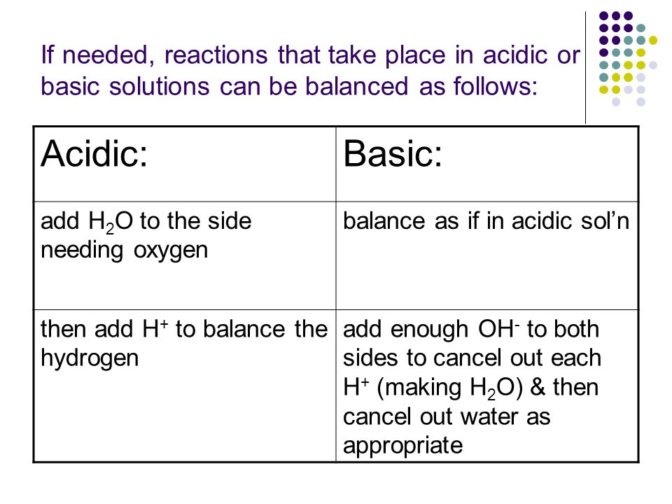 If needed, reactions that take place in acidic or basic solutions can be balanced as follows: