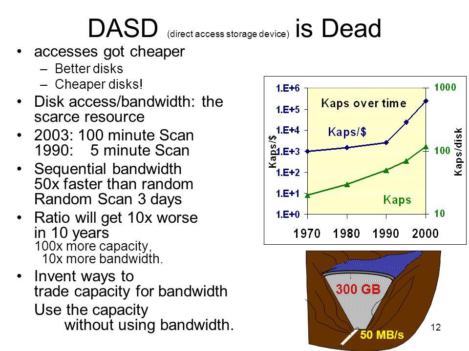 DASD (direct access storage device) is Dead