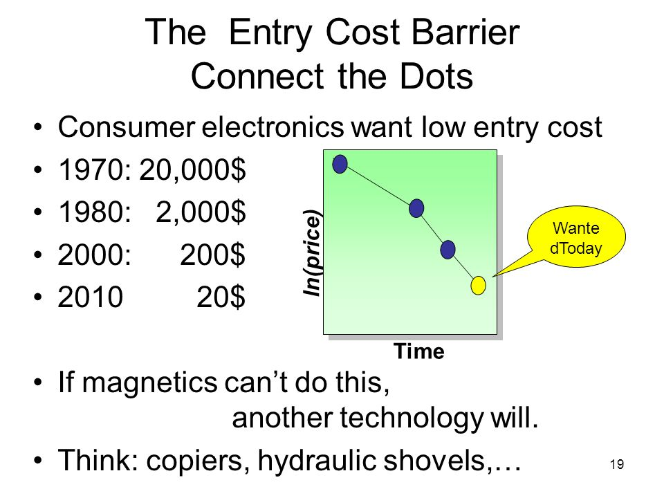 The Entry Cost Barrier Connect the Dots